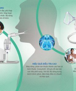 Sản phẩm mang đến phương pháp hỗ trợ điều trị đơn giản, tiết kiệm chi phí và an toàn